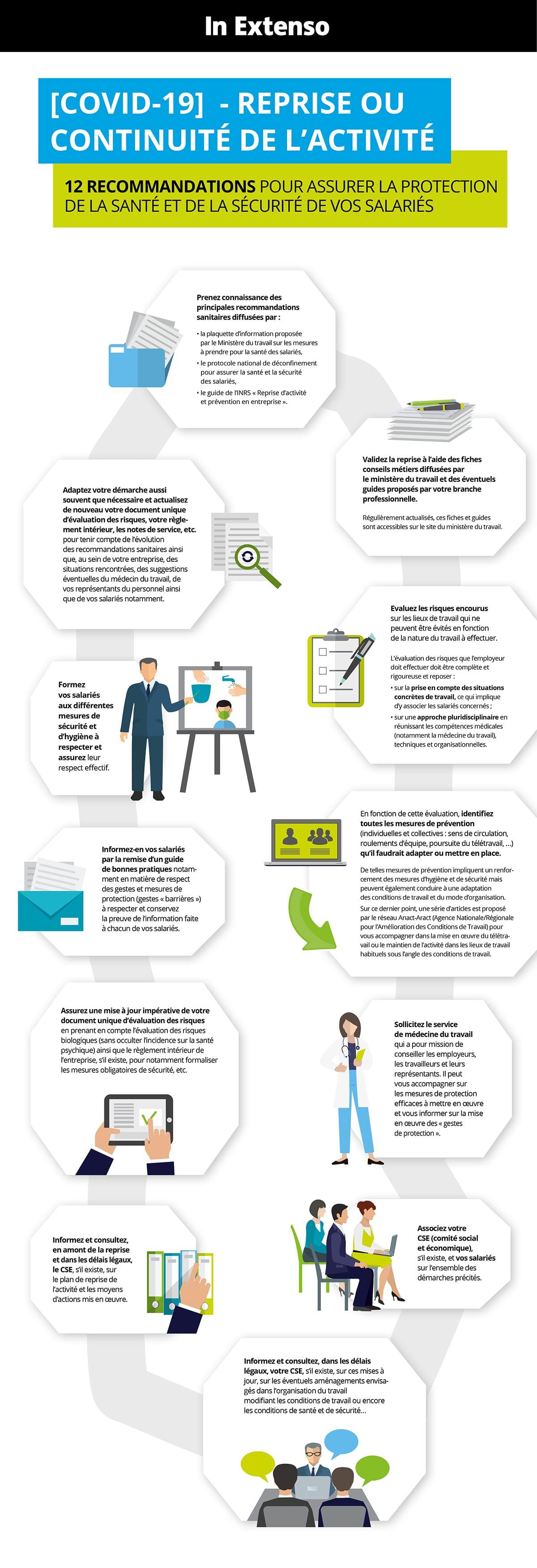 Reprise ou continuité de l'activité : 12 recommandations pour assurer la protection de la santé et de la sécurité de vos salariés (infographie)